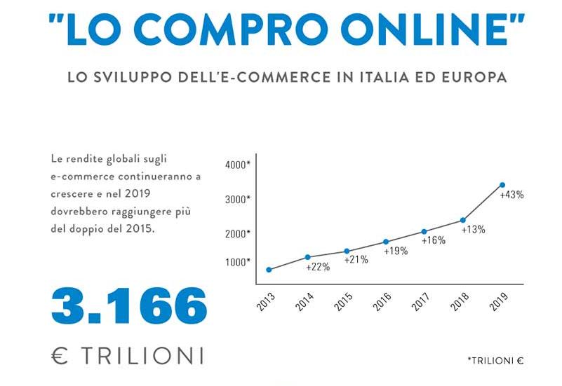compro online
